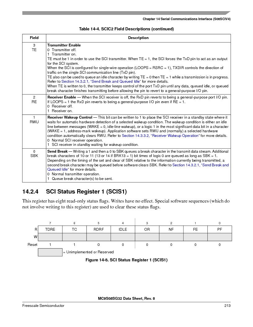 S9S08SG16E1WTL ,Freescale Semiconductor厂商,IC MCU 8BIT 16KB FLASH 28TSSOP, S9S08SG16E1WTL datasheet预览  第219页