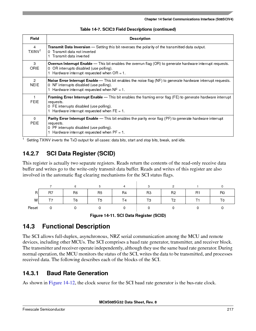 S9S08SG16E1WTL ,Freescale Semiconductor厂商,IC MCU 8BIT 16KB FLASH 28TSSOP, S9S08SG16E1WTL datasheet预览  第223页
