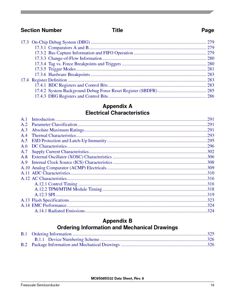 S9S08SG16E1WTL ,Freescale Semiconductor厂商,IC MCU 8BIT 16KB FLASH 28TSSOP, S9S08SG16E1WTL datasheet预览  第25页