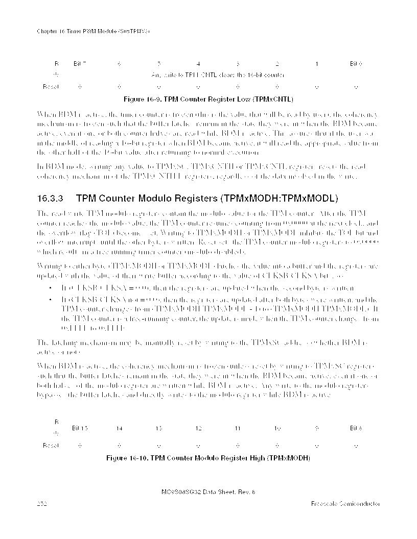 S9S08SG16E1WTL ,Freescale Semiconductor厂商,IC MCU 8BIT 16KB FLASH 28TSSOP, S9S08SG16E1WTL datasheet预览  第258页
