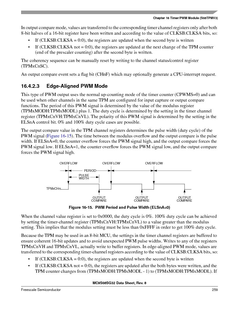 S9S08SG16E1WTL ,Freescale Semiconductor厂商,IC MCU 8BIT 16KB FLASH 28TSSOP, S9S08SG16E1WTL datasheet预览  第265页
