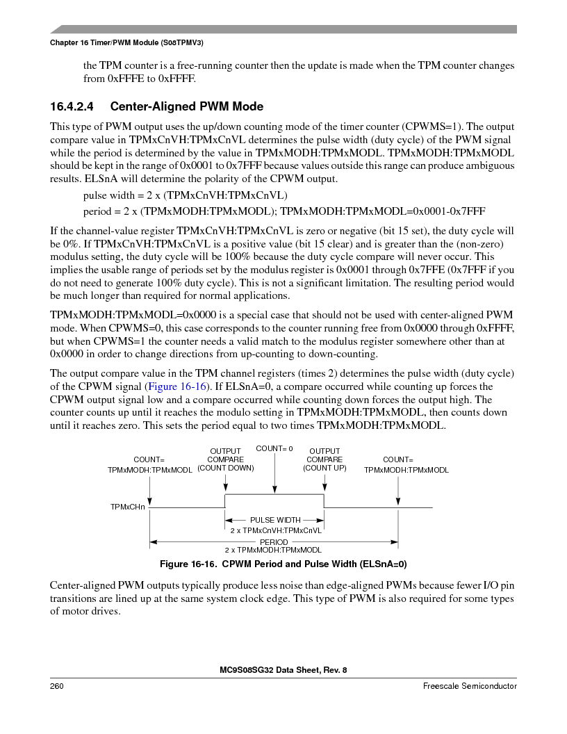 S9S08SG16E1WTL ,Freescale Semiconductor厂商,IC MCU 8BIT 16KB FLASH 28TSSOP, S9S08SG16E1WTL datasheet预览  第266页