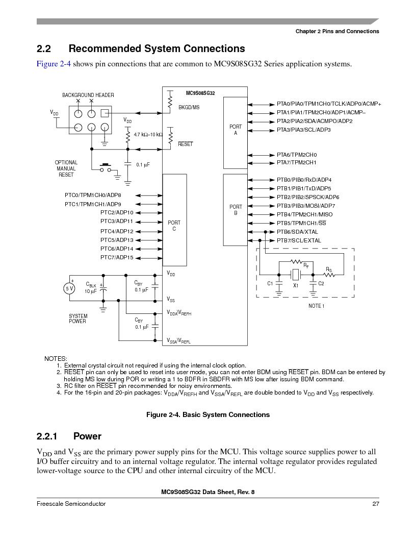 S9S08SG16E1WTL ,Freescale Semiconductor厂商,IC MCU 8BIT 16KB FLASH 28TSSOP, S9S08SG16E1WTL datasheet预览  第33页