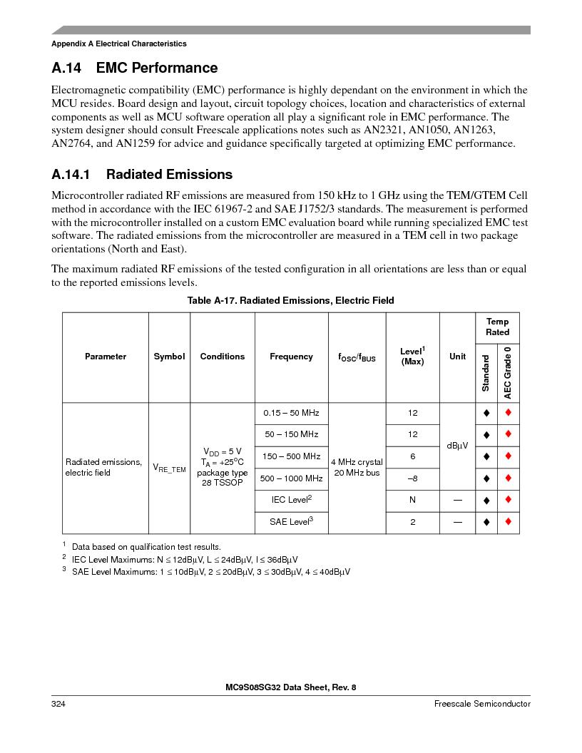 S9S08SG16E1WTL ,Freescale Semiconductor厂商,IC MCU 8BIT 16KB FLASH 28TSSOP, S9S08SG16E1WTL datasheet预览  第330页