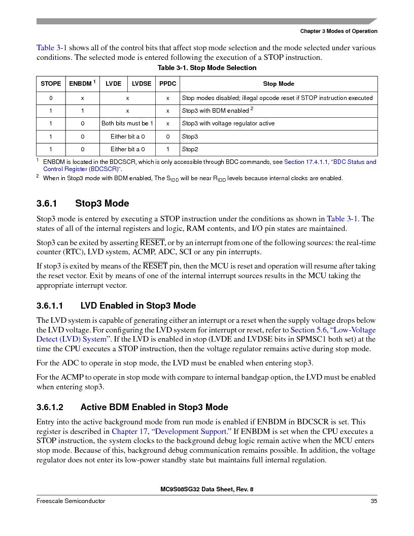 S9S08SG16E1WTL ,Freescale Semiconductor厂商,IC MCU 8BIT 16KB FLASH 28TSSOP, S9S08SG16E1WTL datasheet预览  第41页