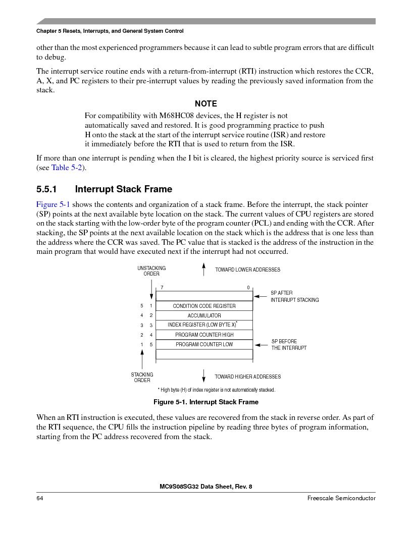 S9S08SG16E1WTL ,Freescale Semiconductor厂商,IC MCU 8BIT 16KB FLASH 28TSSOP, S9S08SG16E1WTL datasheet预览  第70页