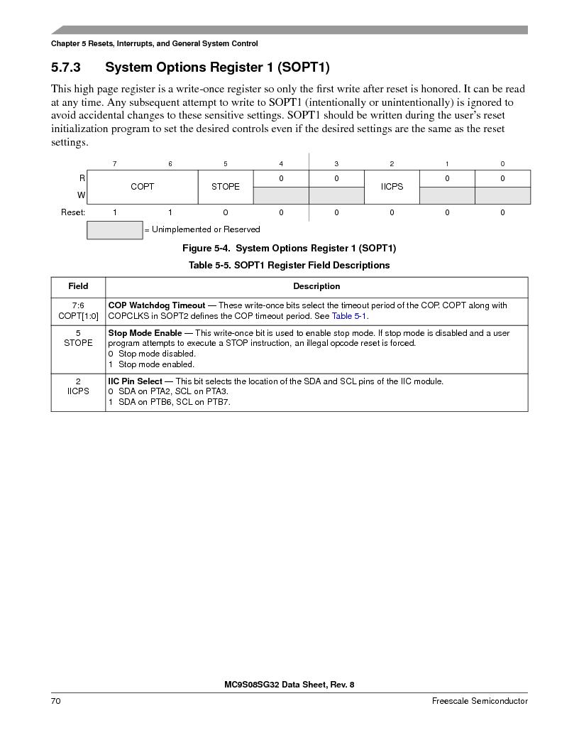 S9S08SG16E1WTL ,Freescale Semiconductor厂商,IC MCU 8BIT 16KB FLASH 28TSSOP, S9S08SG16E1WTL datasheet预览  第76页