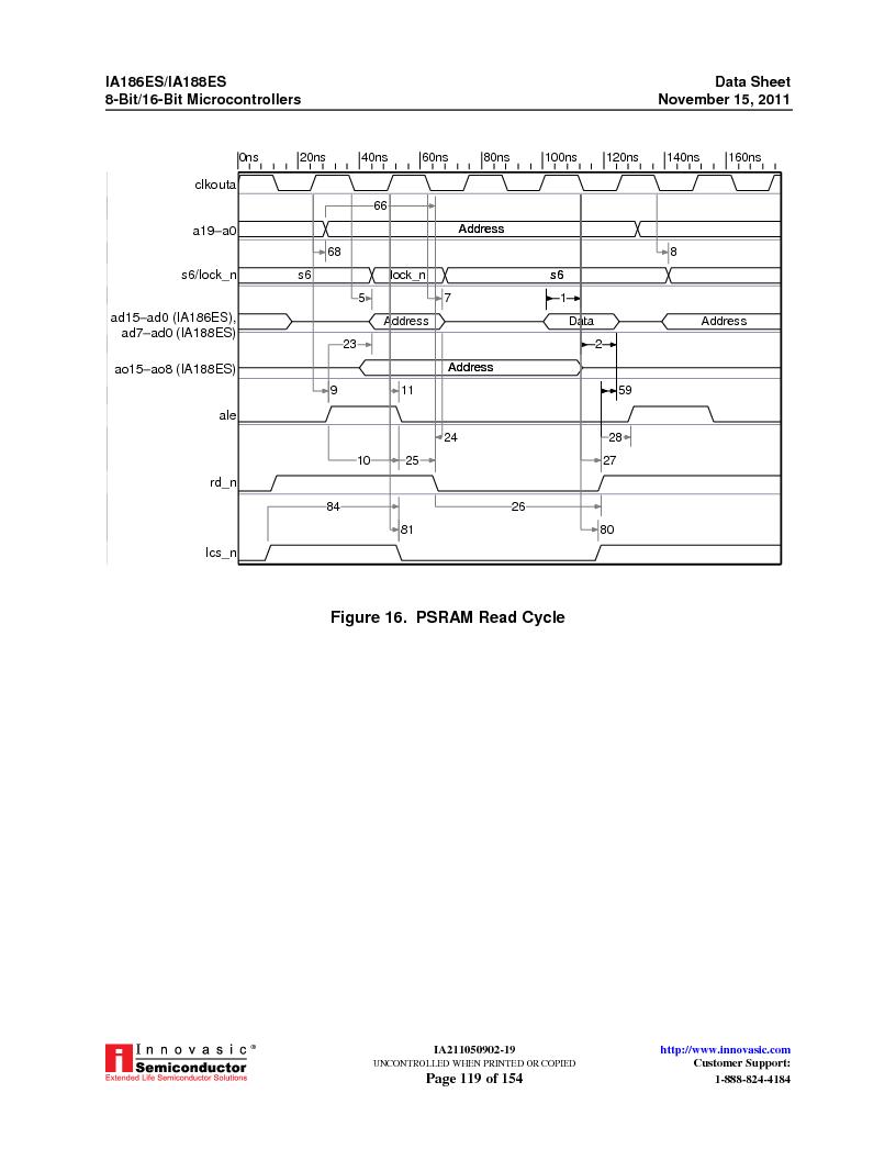 IA188ES-PTQ100I-R-03 ,Innovasic Semiconductor厂商,IC MCU 8/16BIT 40MHZ 100TQFP, IA188ES-PTQ100I-R-03 datasheet预览  第119页