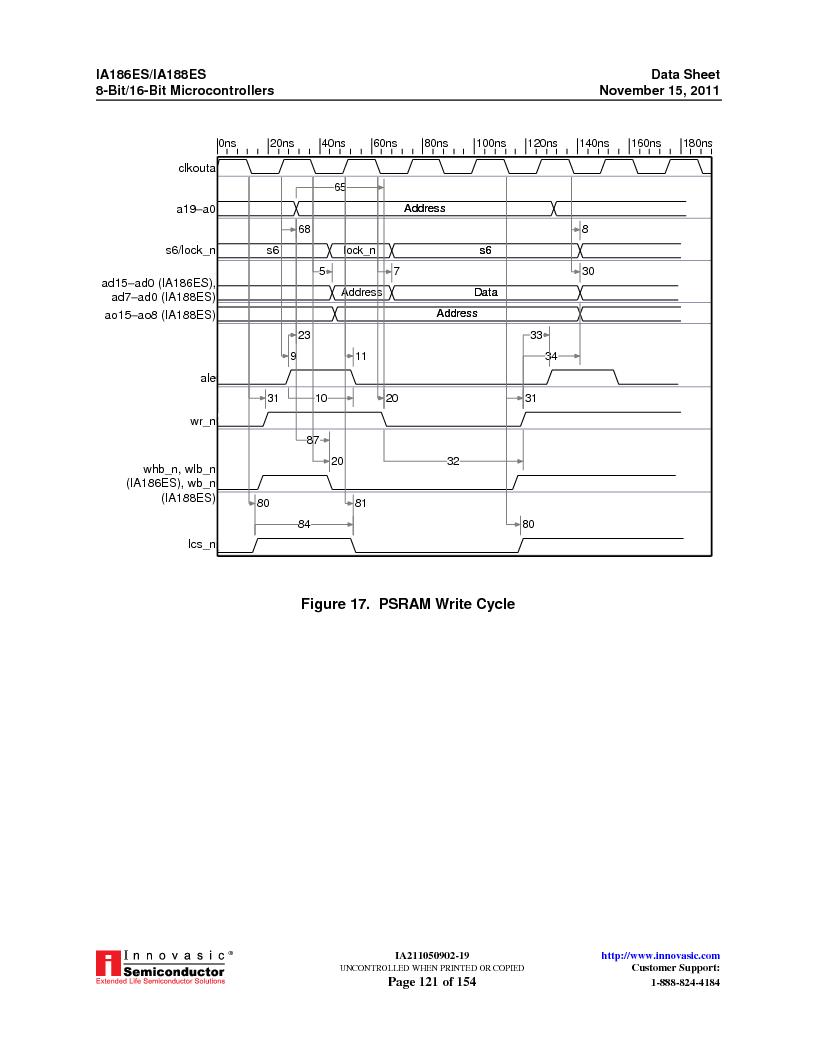 IA188ES-PTQ100I-R-03 ,Innovasic Semiconductor厂商,IC MCU 8/16BIT 40MHZ 100TQFP, IA188ES-PTQ100I-R-03 datasheet预览  第121页