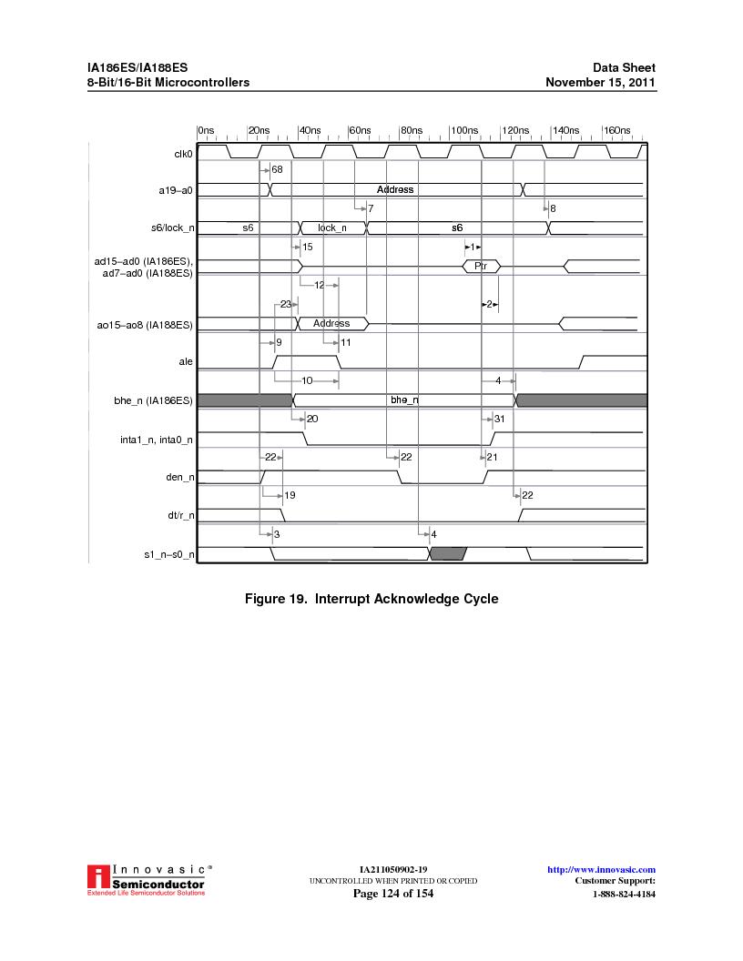 IA188ES-PTQ100I-R-03 ,Innovasic Semiconductor厂商,IC MCU 8/16BIT 40MHZ 100TQFP, IA188ES-PTQ100I-R-03 datasheet预览  第124页