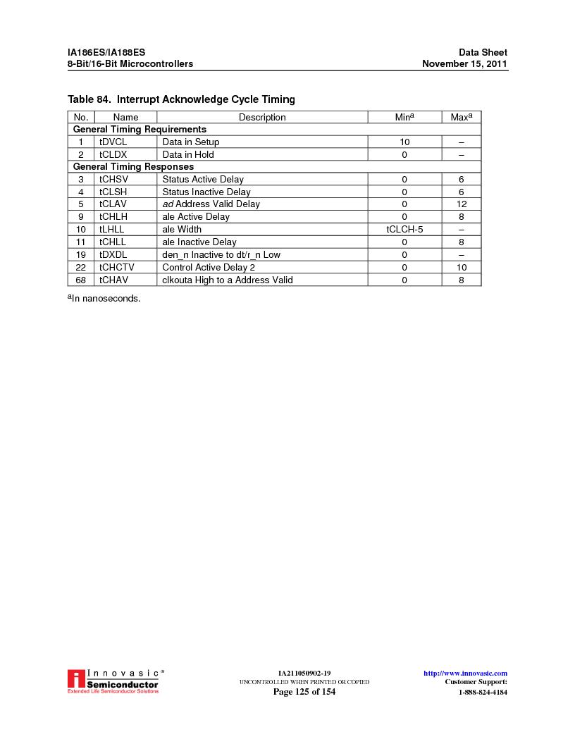 IA188ES-PTQ100I-R-03 ,Innovasic Semiconductor厂商,IC MCU 8/16BIT 40MHZ 100TQFP, IA188ES-PTQ100I-R-03 datasheet预览  第125页