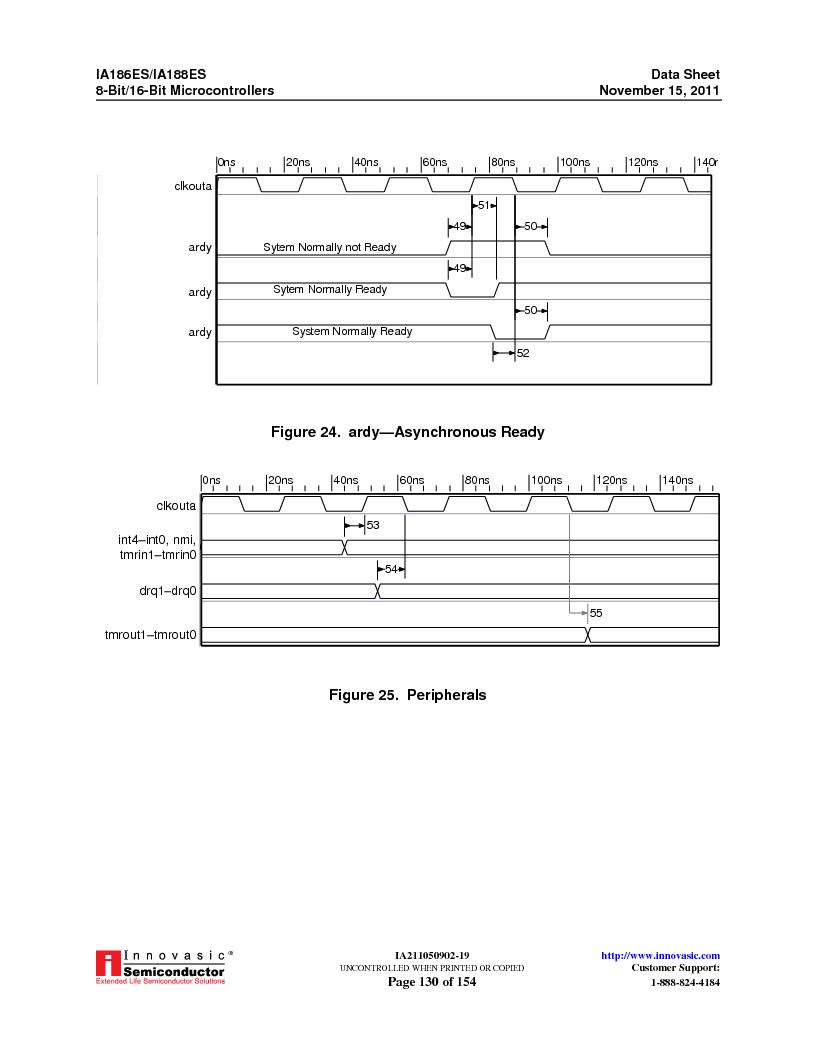 IA188ES-PTQ100I-R-03 ,Innovasic Semiconductor厂商,IC MCU 8/16BIT 40MHZ 100TQFP, IA188ES-PTQ100I-R-03 datasheet预览  第130页