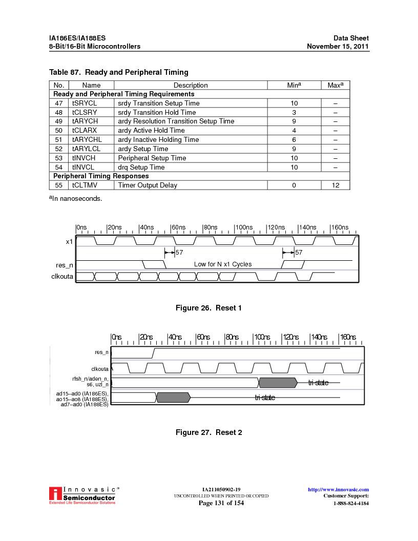 IA188ES-PTQ100I-R-03 ,Innovasic Semiconductor厂商,IC MCU 8/16BIT 40MHZ 100TQFP, IA188ES-PTQ100I-R-03 datasheet预览  第131页
