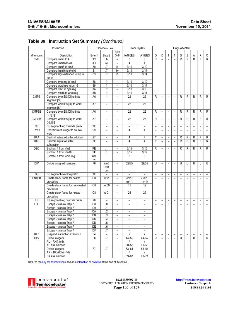 IA188ES-PTQ100I-R-03 ,Innovasic Semiconductor厂商,IC MCU 8/16BIT 40MHZ 100TQFP, IA188ES-PTQ100I-R-03 datasheet预览  第135页