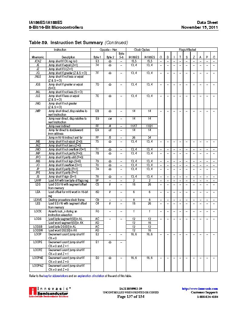 IA188ES-PTQ100I-R-03 ,Innovasic Semiconductor厂商,IC MCU 8/16BIT 40MHZ 100TQFP, IA188ES-PTQ100I-R-03 datasheet预览  第137页