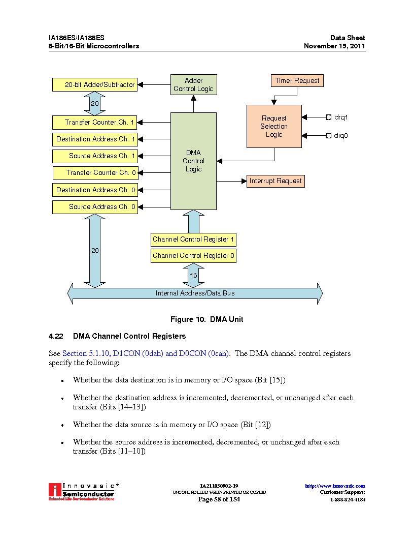 IA188ES-PTQ100I-R-03 ,Innovasic Semiconductor厂商,IC MCU 8/16BIT 40MHZ 100TQFP, IA188ES-PTQ100I-R-03 datasheet预览  第58页