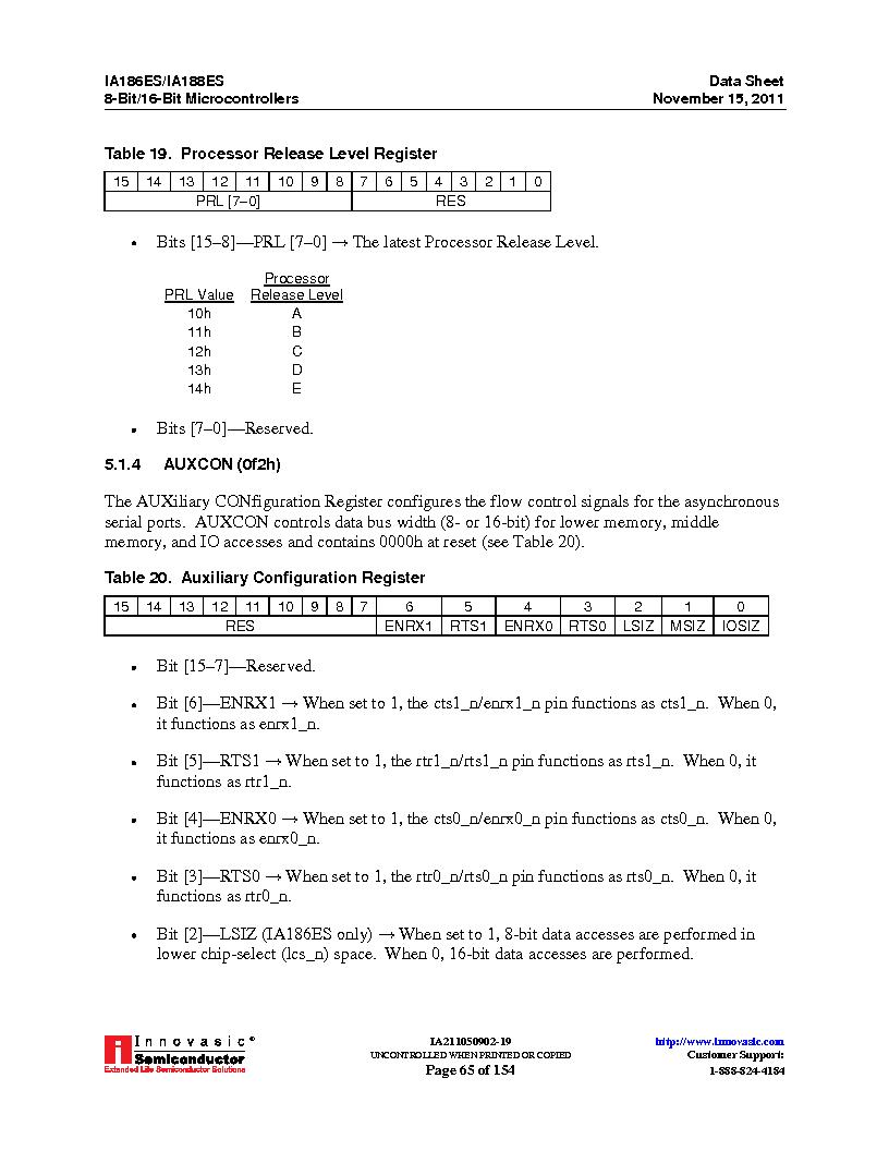 IA188ES-PTQ100I-R-03 ,Innovasic Semiconductor厂商,IC MCU 8/16BIT 40MHZ 100TQFP, IA188ES-PTQ100I-R-03 datasheet预览  第65页