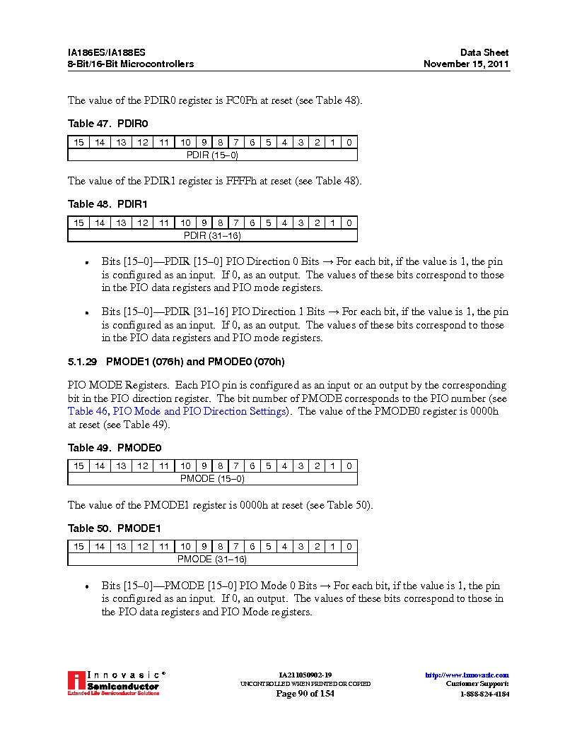 IA188ES-PTQ100I-R-03 ,Innovasic Semiconductor厂商,IC MCU 8/16BIT 40MHZ 100TQFP, IA188ES-PTQ100I-R-03 datasheet预览  第90页