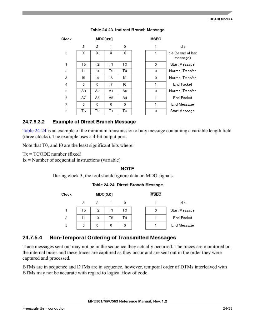 MPC563MZP56 ,Freescale Semiconductor厂商,IC MCU 512K FLASH 56MHZ 388-BGA, MPC563MZP56 datasheet预览  第1001页