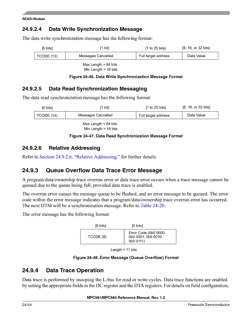MPC563MZP56 ,Freescale Semiconductor厂商,IC MCU 512K FLASH 56MHZ 388-BGA, MPC563MZP56 datasheet预览  第1022页