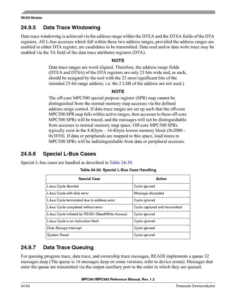 MPC563MZP56 ,Freescale Semiconductor厂商,IC MCU 512K FLASH 56MHZ 388-BGA, MPC563MZP56 datasheet预览  第1024页