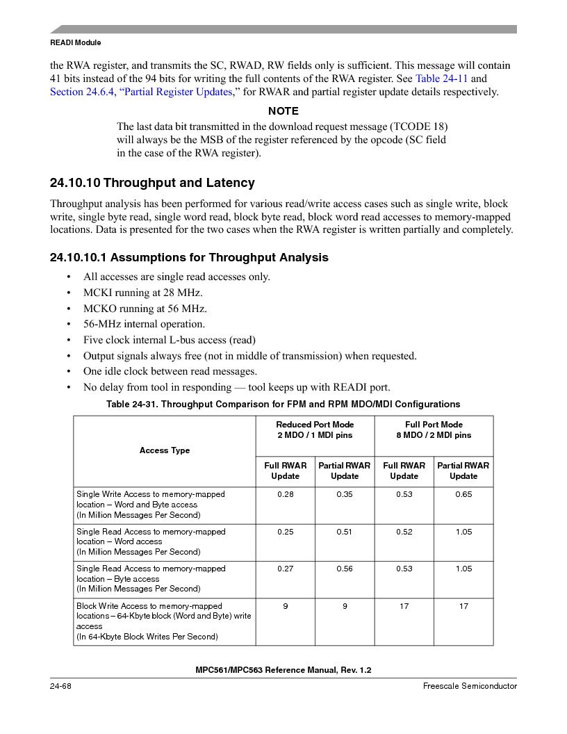 MPC563MZP56 ,Freescale Semiconductor厂商,IC MCU 512K FLASH 56MHZ 388-BGA, MPC563MZP56 datasheet预览  第1036页