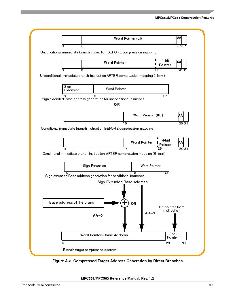 MPC563MZP56 ,Freescale Semiconductor厂商,IC MCU 512K FLASH 56MHZ 388-BGA, MPC563MZP56 datasheet预览  第1093页