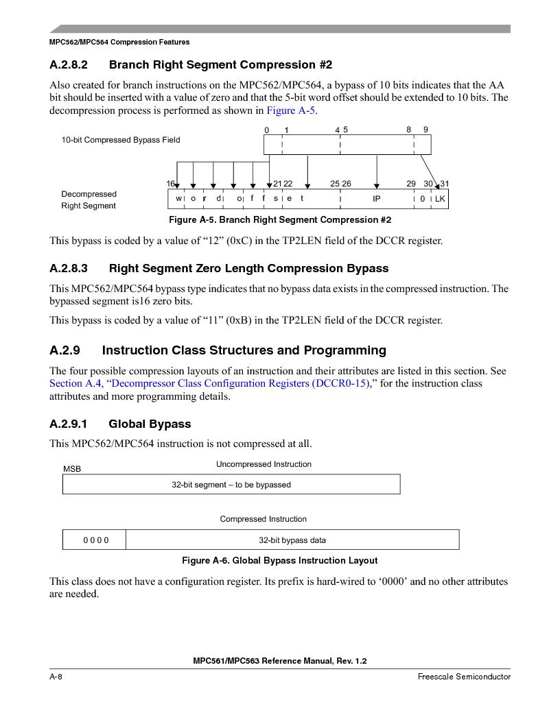 MPC563MZP56 ,Freescale Semiconductor厂商,IC MCU 512K FLASH 56MHZ 388-BGA, MPC563MZP56 datasheet预览  第1096页