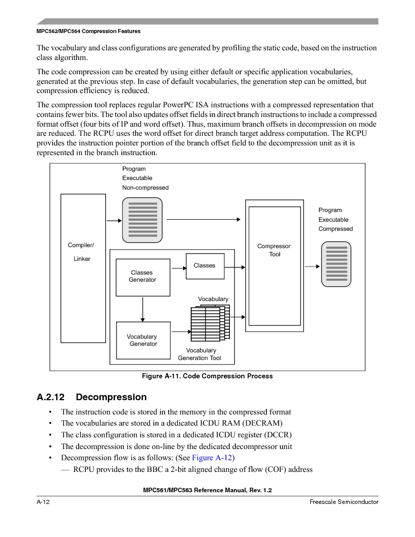 MPC563MZP56 ,Freescale Semiconductor厂商,IC MCU 512K FLASH 56MHZ 388-BGA, MPC563MZP56 datasheet预览  第1100页