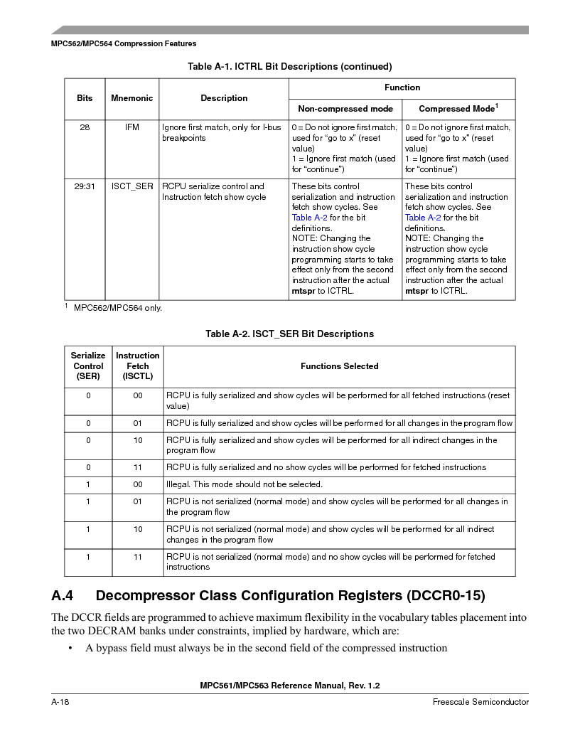 MPC563MZP56 ,Freescale Semiconductor厂商,IC MCU 512K FLASH 56MHZ 388-BGA, MPC563MZP56 datasheet预览  第1106页