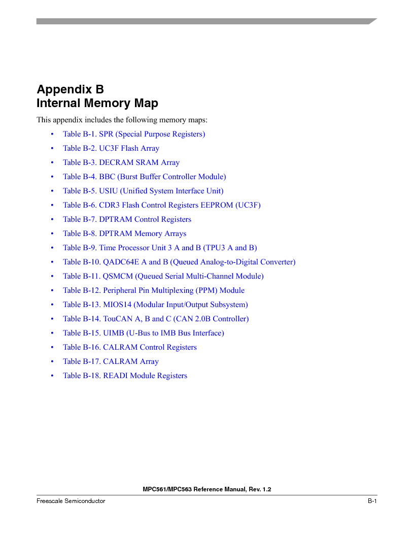 MPC563MZP56 ,Freescale Semiconductor厂商,IC MCU 512K FLASH 56MHZ 388-BGA, MPC563MZP56 datasheet预览  第1111页
