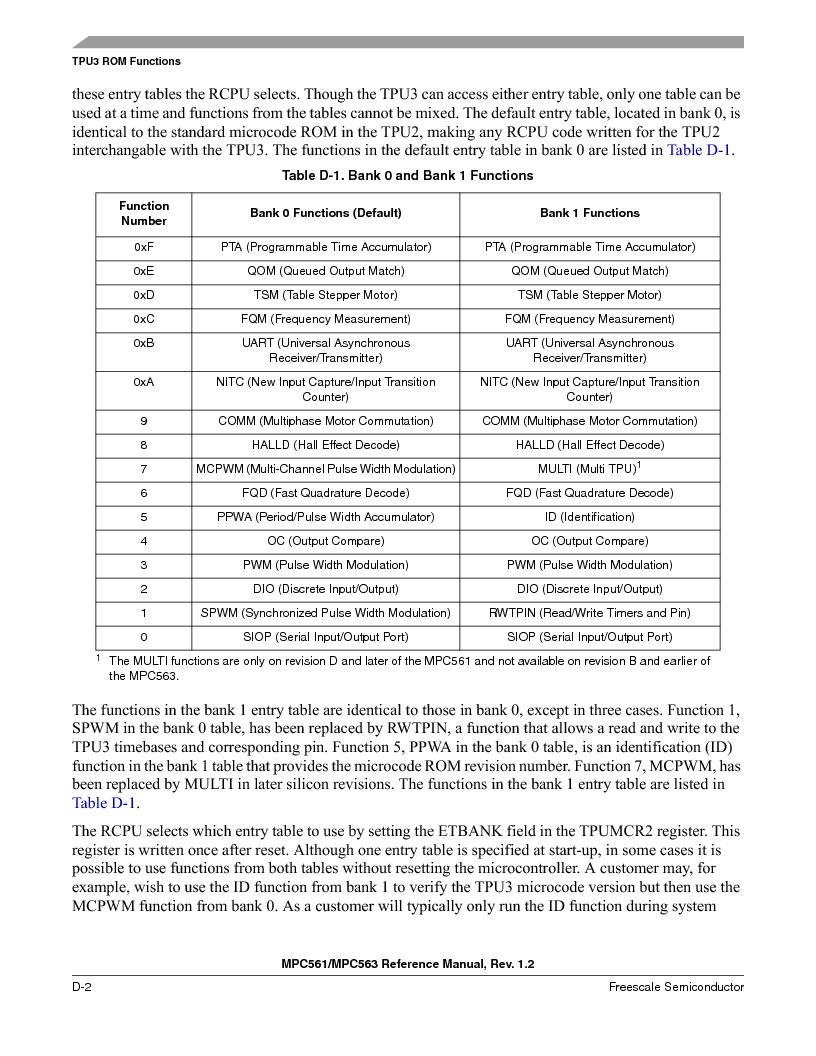 MPC563MZP56 ,Freescale Semiconductor厂商,IC MCU 512K FLASH 56MHZ 388-BGA, MPC563MZP56 datasheet预览  第1154页