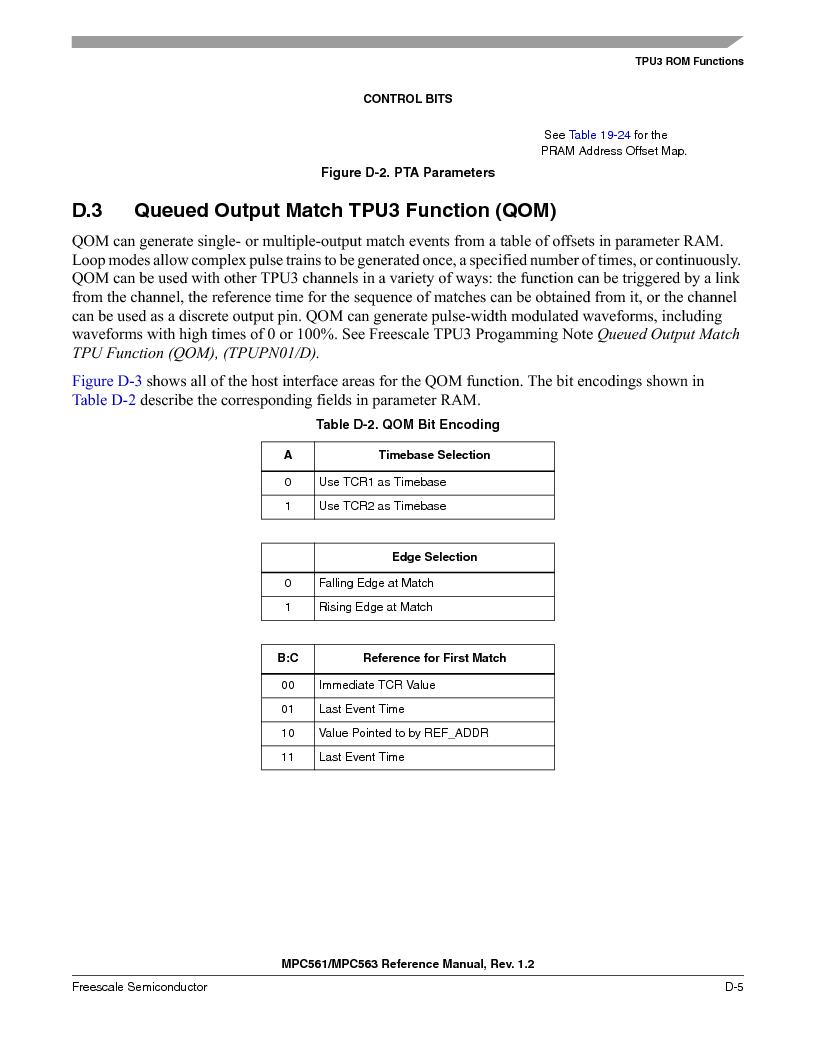 MPC563MZP56 ,Freescale Semiconductor厂商,IC MCU 512K FLASH 56MHZ 388-BGA, MPC563MZP56 datasheet预览  第1157页
