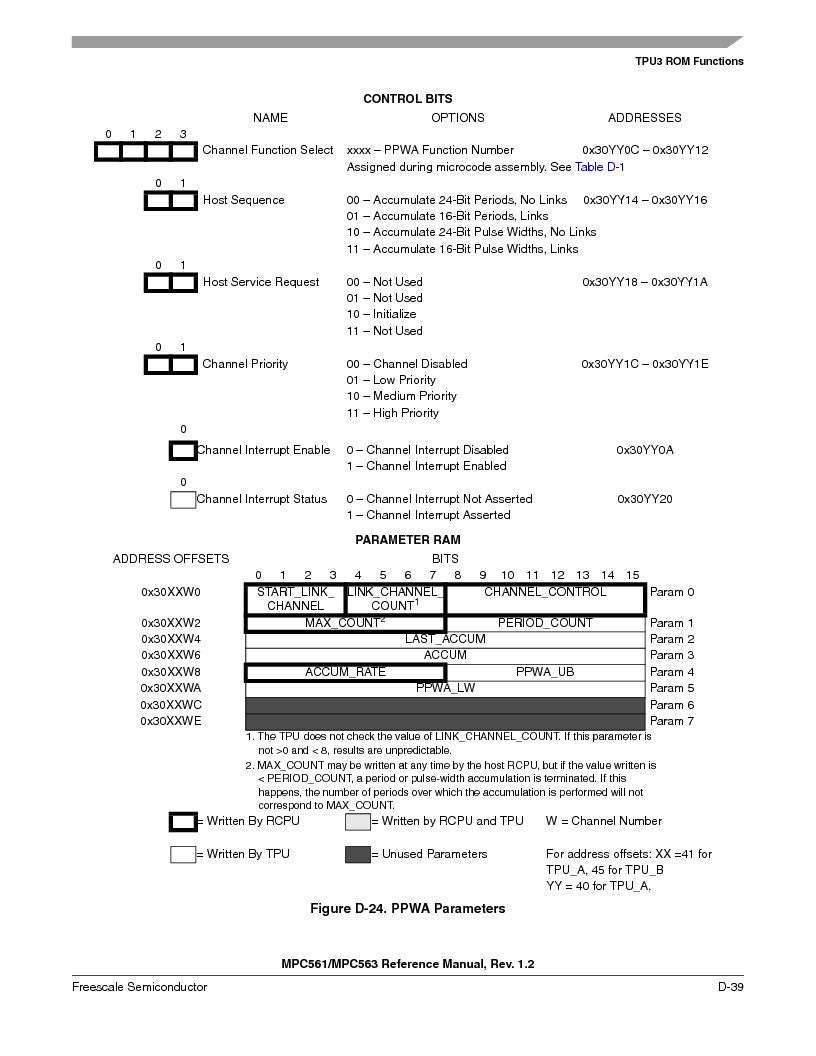 MPC563MZP56 ,Freescale Semiconductor厂商,IC MCU 512K FLASH 56MHZ 388-BGA, MPC563MZP56 datasheet预览  第1191页