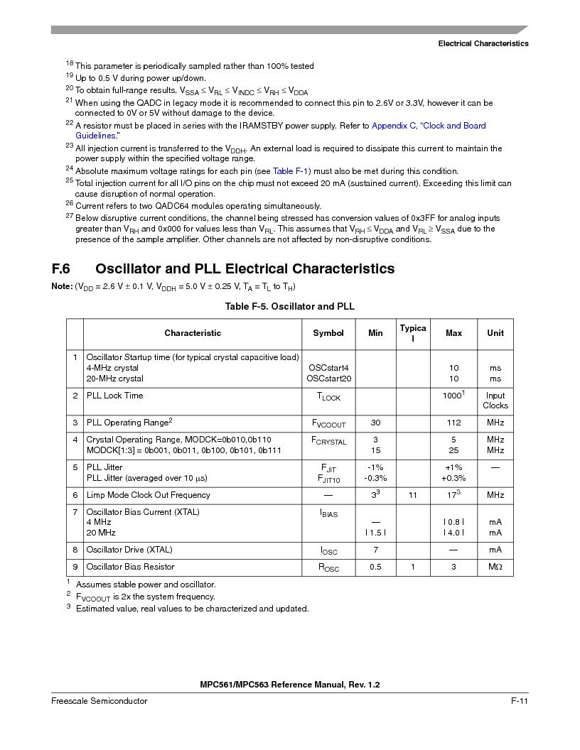 MPC563MZP56 ,Freescale Semiconductor厂商,IC MCU 512K FLASH 56MHZ 388-BGA, MPC563MZP56 datasheet预览  第1227页
