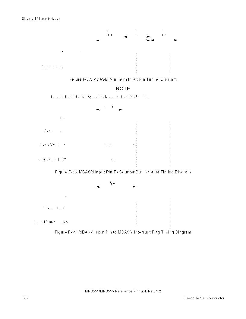 MPC563MZP56 ,Freescale Semiconductor厂商,IC MCU 512K FLASH 56MHZ 388-BGA, MPC563MZP56 datasheet预览  第1286页