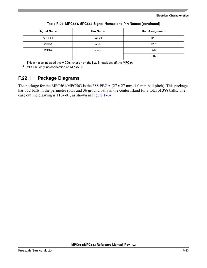 MPC563MZP56 ,Freescale Semiconductor厂商,IC MCU 512K FLASH 56MHZ 388-BGA, MPC563MZP56 datasheet预览  第1299页