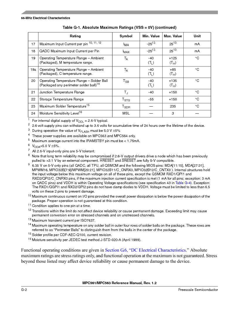MPC563MZP56 ,Freescale Semiconductor厂商,IC MCU 512K FLASH 56MHZ 388-BGA, MPC563MZP56 datasheet预览  第1308页