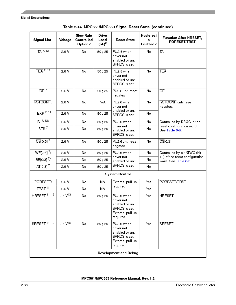 MPC563MZP56 ,Freescale Semiconductor厂商,IC MCU 512K FLASH 56MHZ 388-BGA, MPC563MZP56 datasheet预览  第134页