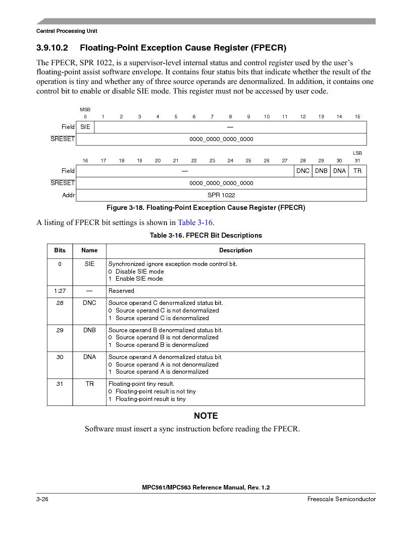 MPC563MZP56 ,Freescale Semiconductor厂商,IC MCU 512K FLASH 56MHZ 388-BGA, MPC563MZP56 datasheet预览  第170页