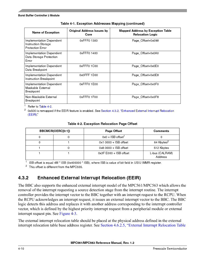 MPC563MZP56 ,Freescale Semiconductor厂商,IC MCU 512K FLASH 56MHZ 388-BGA, MPC563MZP56 datasheet预览  第216页