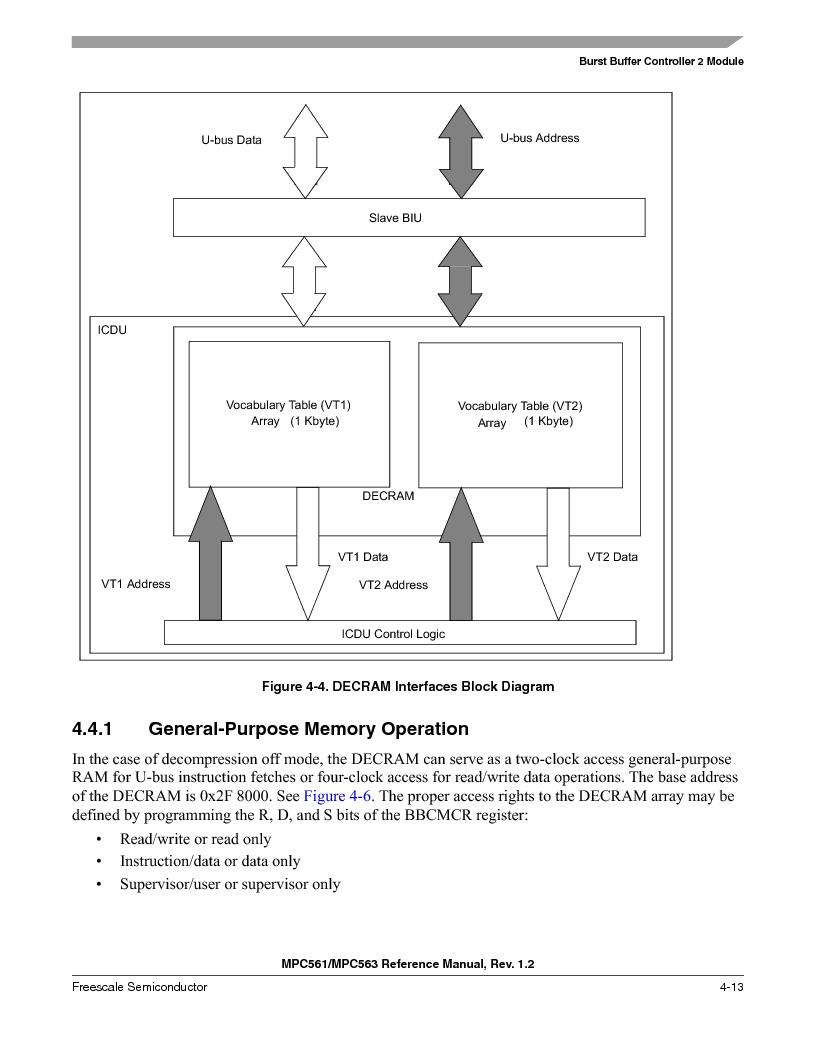 MPC563MZP56 ,Freescale Semiconductor厂商,IC MCU 512K FLASH 56MHZ 388-BGA, MPC563MZP56 datasheet预览  第219页