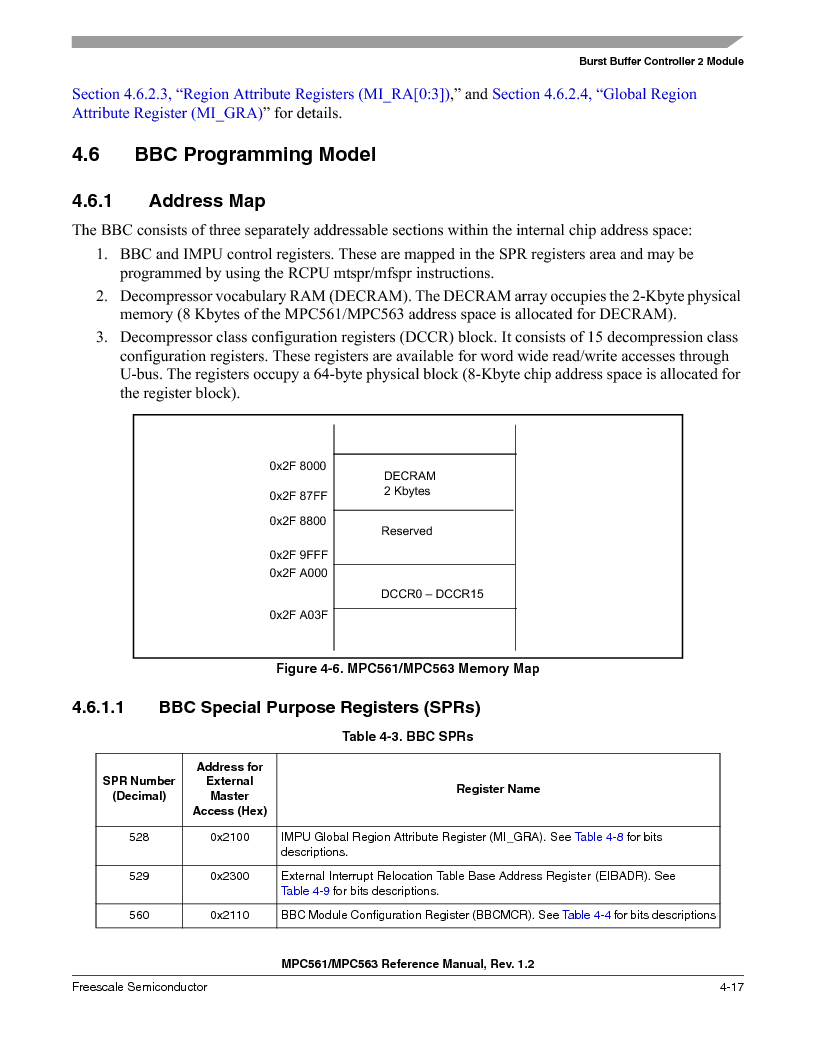 MPC563MZP56 ,Freescale Semiconductor厂商,IC MCU 512K FLASH 56MHZ 388-BGA, MPC563MZP56 datasheet预览  第223页