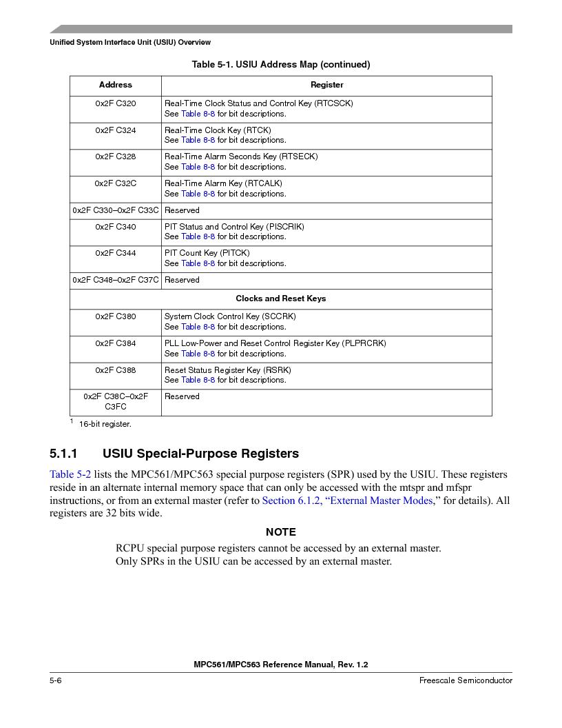 MPC563MZP56 ,Freescale Semiconductor厂商,IC MCU 512K FLASH 56MHZ 388-BGA, MPC563MZP56 datasheet预览  第238页