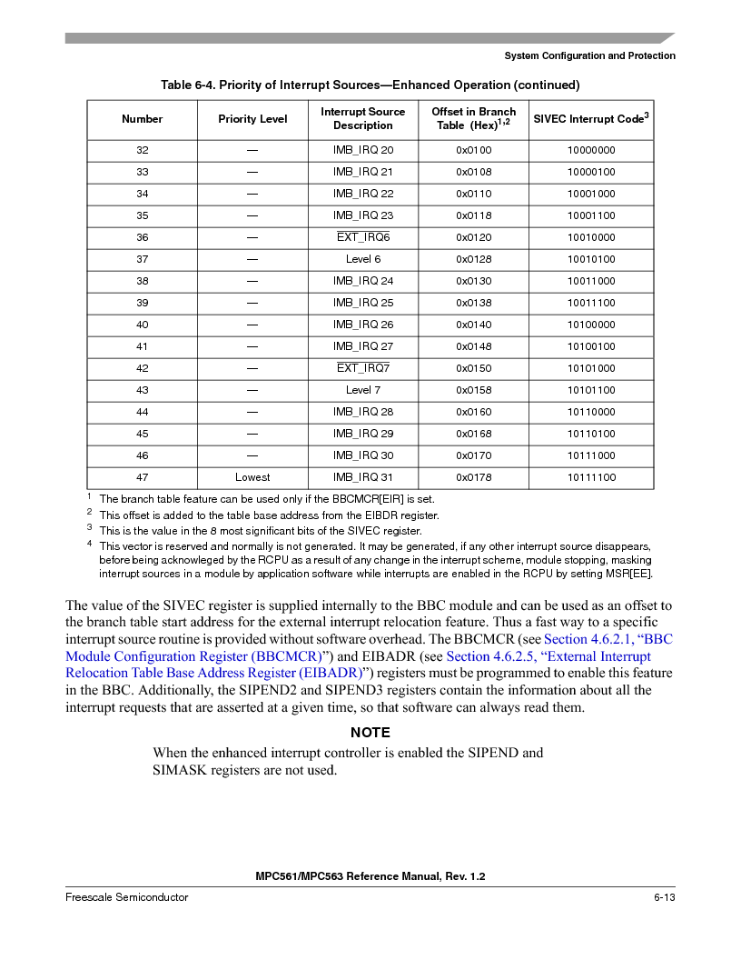 MPC563MZP56 ,Freescale Semiconductor厂商,IC MCU 512K FLASH 56MHZ 388-BGA, MPC563MZP56 datasheet预览  第253页
