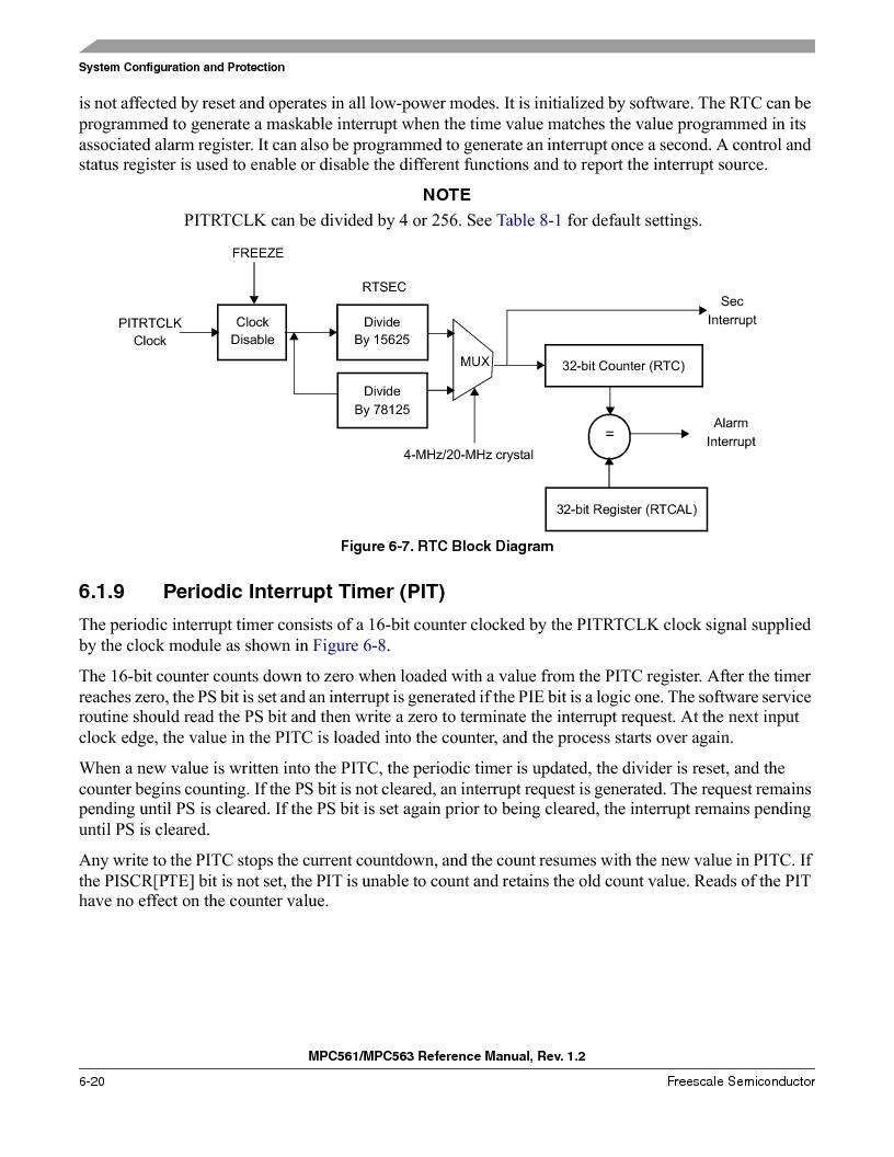 MPC563MZP56 ,Freescale Semiconductor厂商,IC MCU 512K FLASH 56MHZ 388-BGA, MPC563MZP56 datasheet预览  第260页