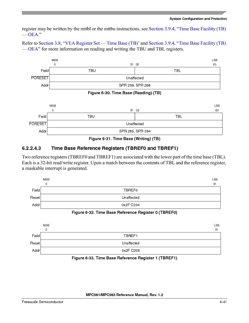 MPC563MZP56 ,Freescale Semiconductor厂商,IC MCU 512K FLASH 56MHZ 388-BGA, MPC563MZP56 datasheet预览  第281页