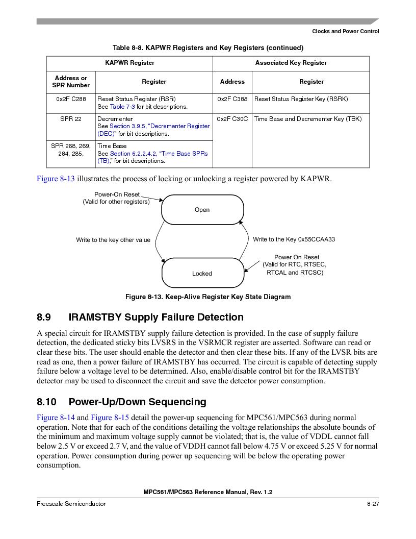 MPC563MZP56 ,Freescale Semiconductor厂商,IC MCU 512K FLASH 56MHZ 388-BGA, MPC563MZP56 datasheet预览  第329页