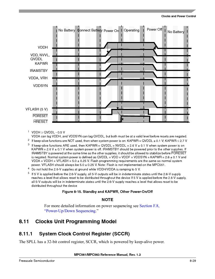 MPC563MZP56 ,Freescale Semiconductor厂商,IC MCU 512K FLASH 56MHZ 388-BGA, MPC563MZP56 datasheet预览  第331页