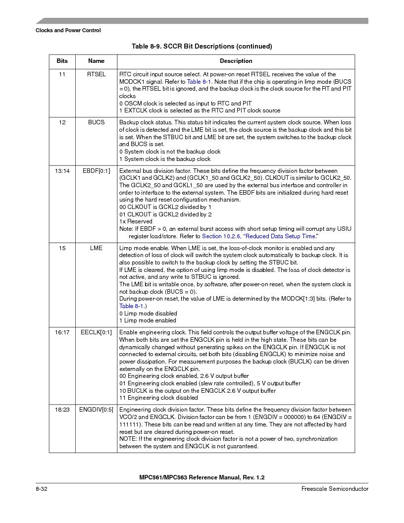 MPC563MZP56 ,Freescale Semiconductor厂商,IC MCU 512K FLASH 56MHZ 388-BGA, MPC563MZP56 datasheet预览  第334页